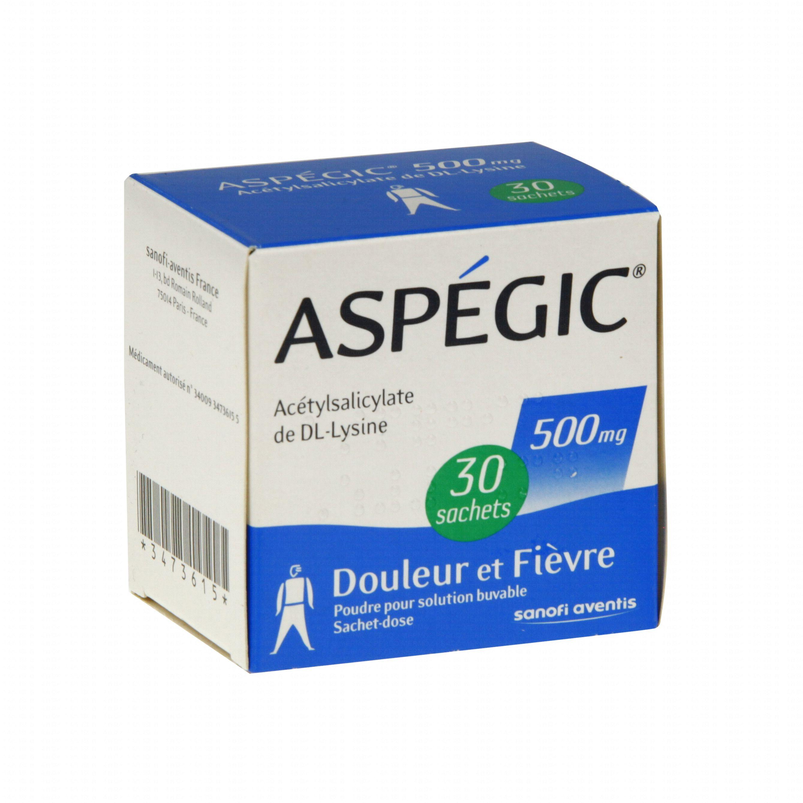 anti inflammatoire non steroidien danger